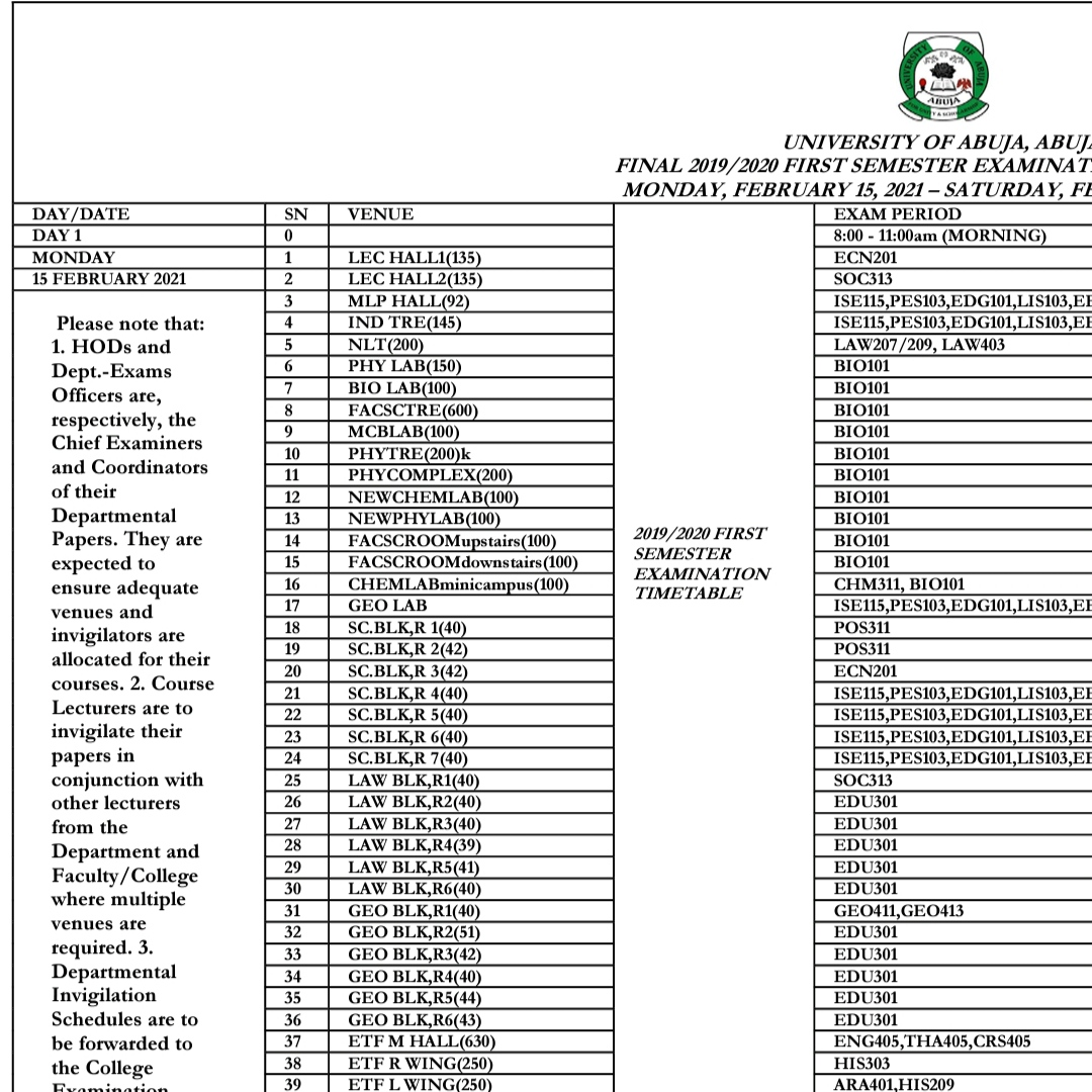 Snapshot of beginning section for UofA timetable